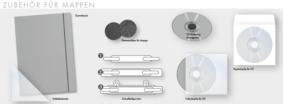 Dreieckslasche, Klettklebepunkte als Verschluss, Magnetverschlüsse Schnellhefter, CD-Hülle aus Papier und Plastik, Gummikordel, Gummiband